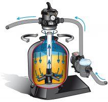 Kit pour piscine  45m³ - Pompe Poolmax TP50 + Filtre à sable PoolFilter 400 - Ubbink